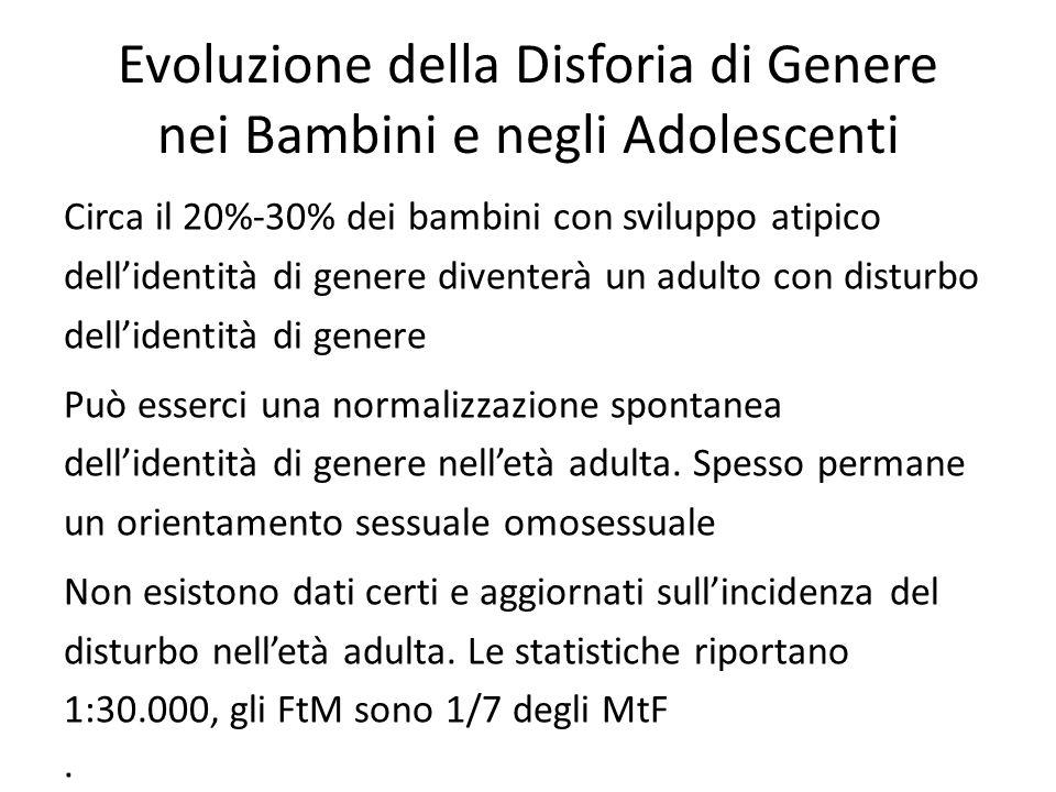 Evoluzione della Disforia di Genere nei Bambini e negli Adolescenti