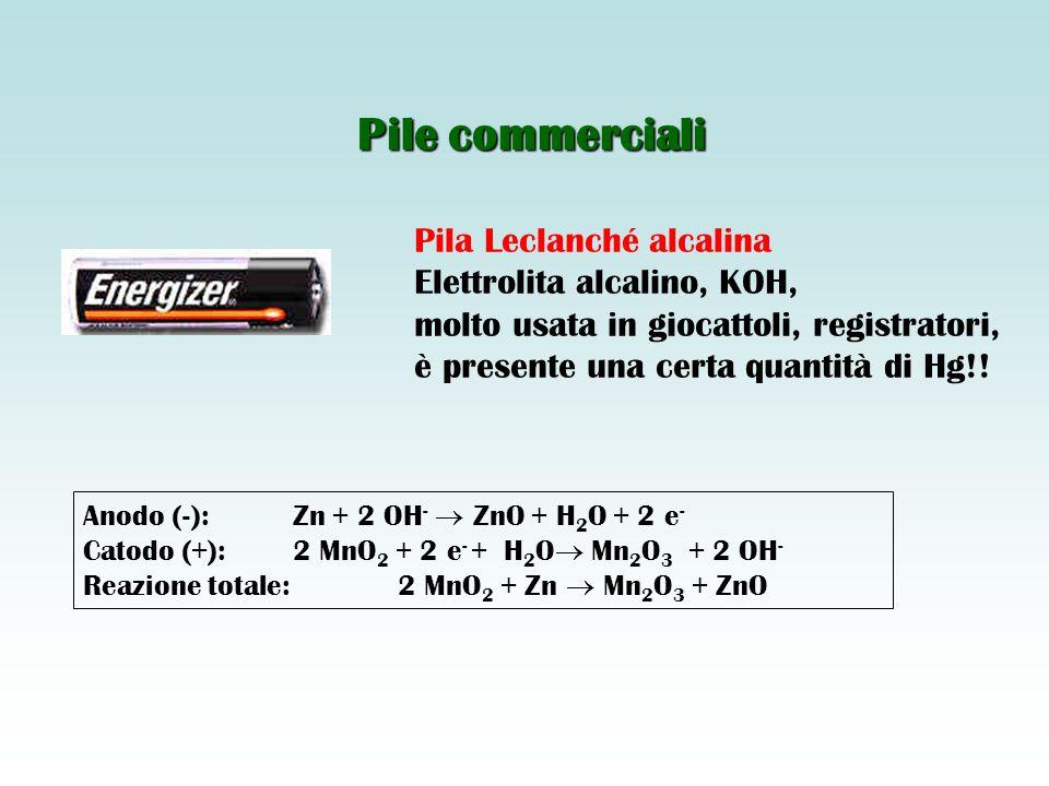 Pile commerciali Pila Leclanché alcalina Elettrolita alcalino, KOH,