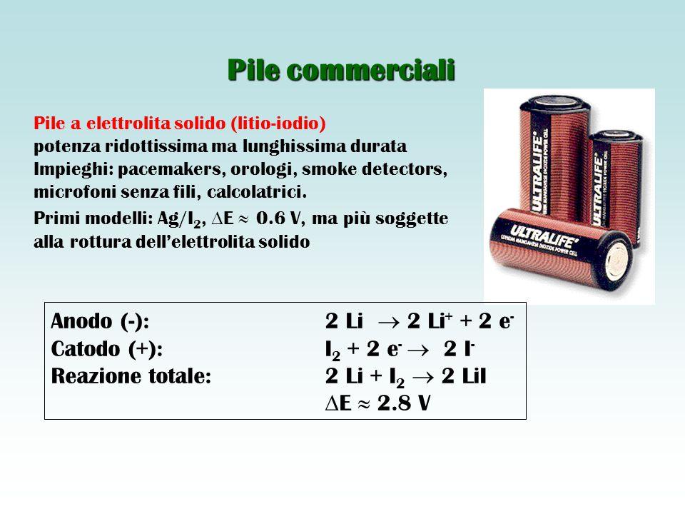 Pile commerciali Anodo (-): 2 Li  2 Li+ + 2 e-