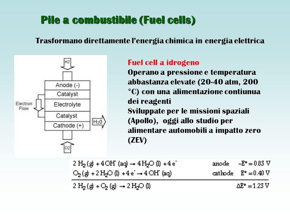 Trasformano direttamente l'energia chimica in energia elettrica