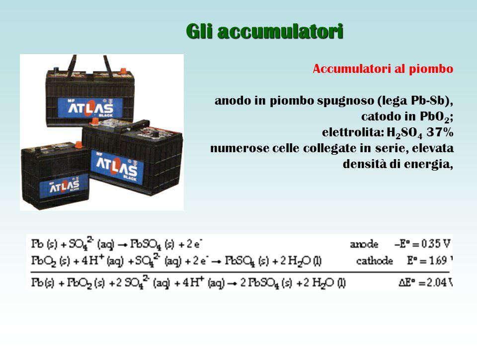 Gli accumulatori Accumulatori al piombo