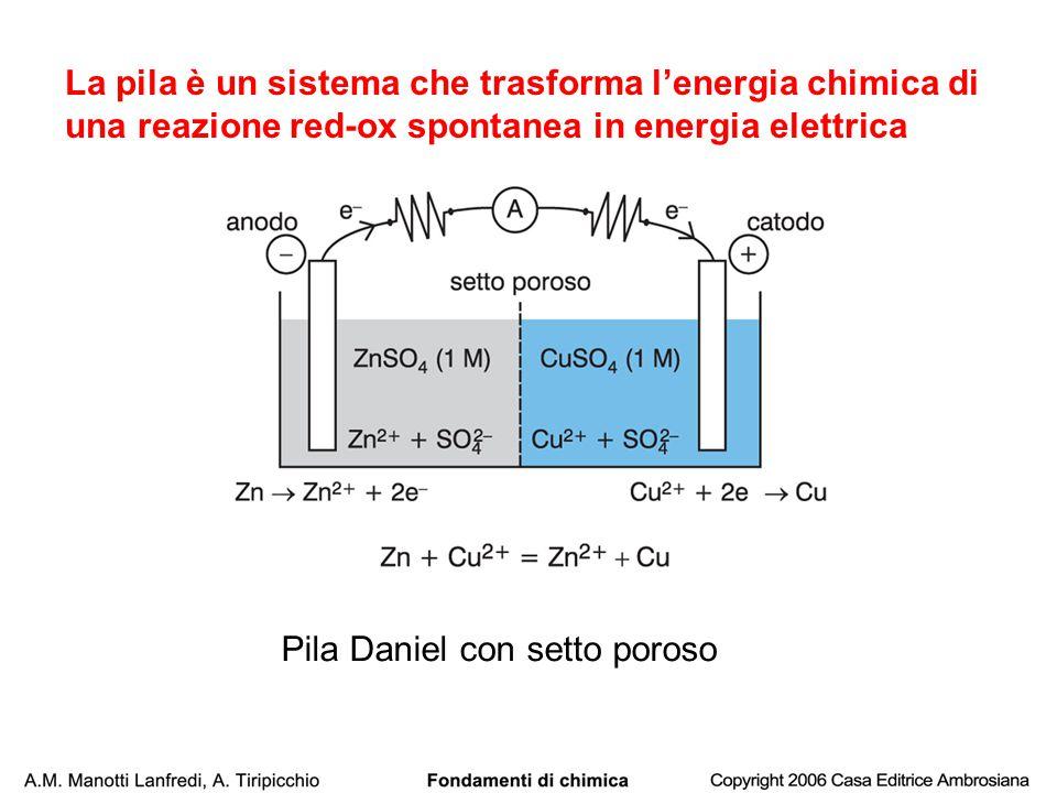 La pila è un sistema che trasforma l'energia chimica di una reazione red-ox spontanea in energia elettrica