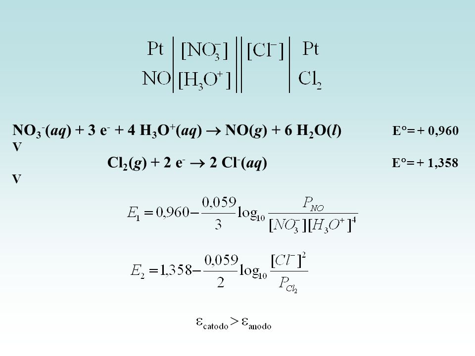 NO3-(aq) + 3 e- + 4 H3O+(aq)  NO(g) + 6 H2O(l) E= + 0,960 V