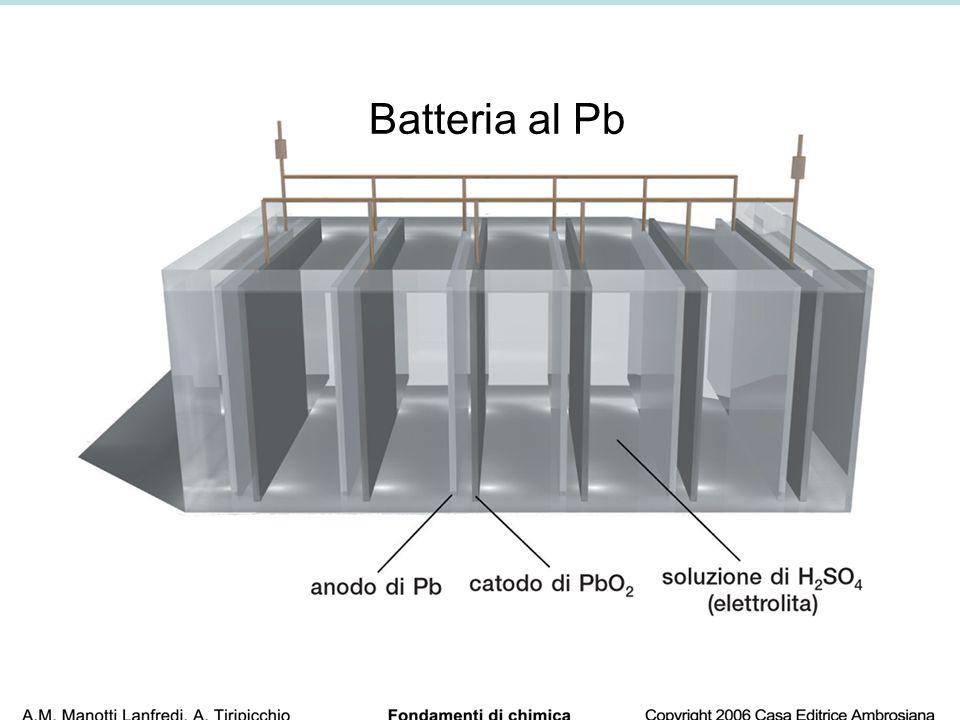 Batteria al Pb