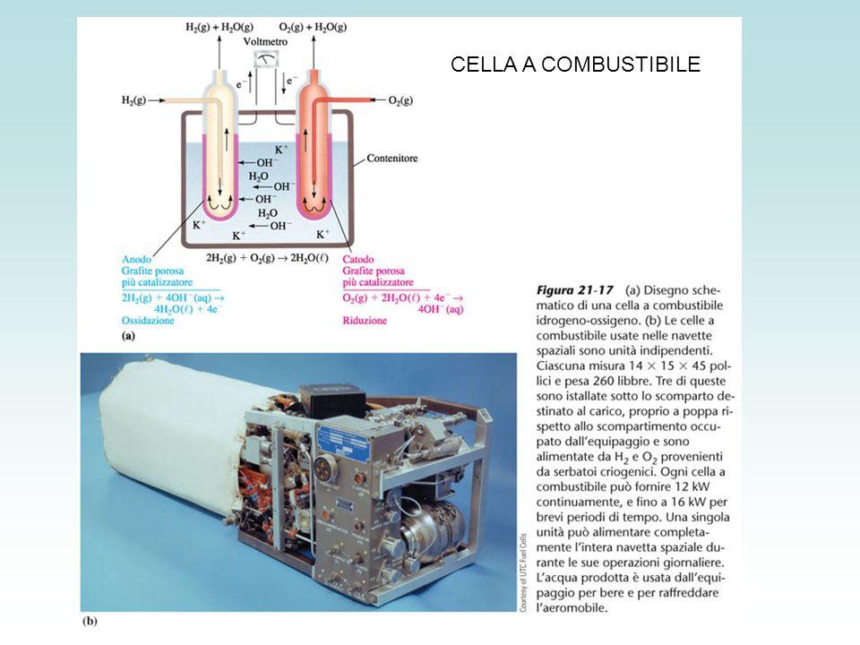 CELLA A COMBUSTIBILE
