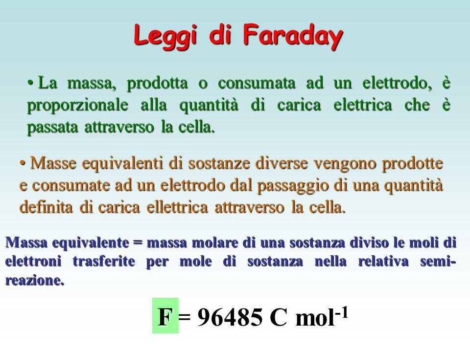 Leggi di Faraday F = 96485 C mol-1 F