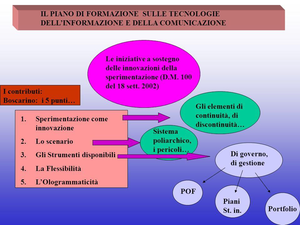 IL PIANO DI FORMAZIONE SULLE TECNOLOGIE DELL'INFORMAZIONE E DELLA COMUNICAZIONE