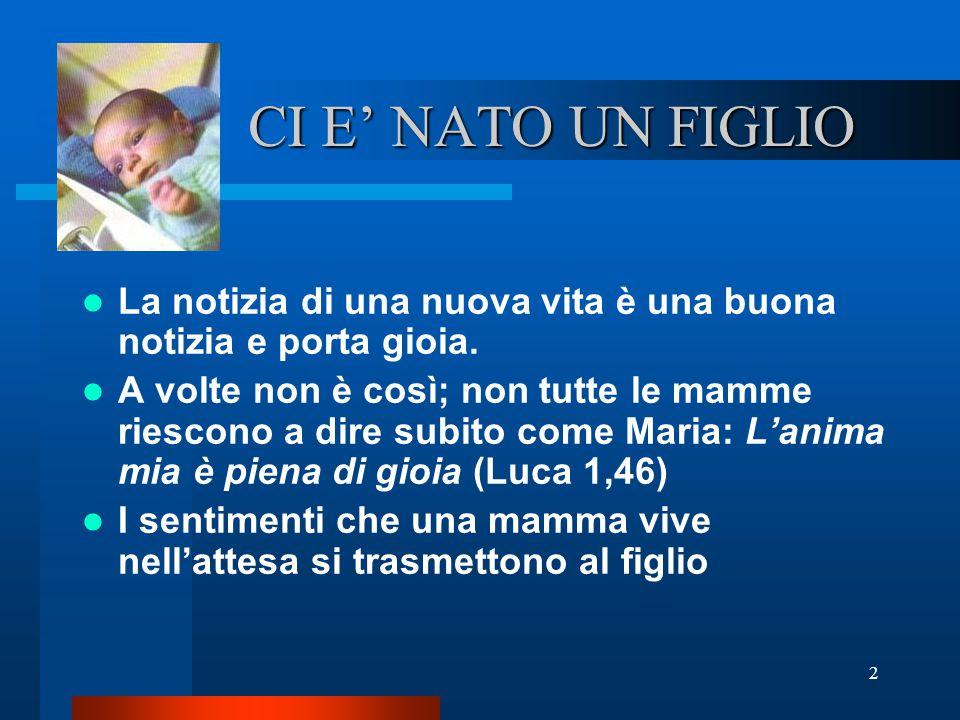 CI E' NATO UN FIGLIO La notizia di una nuova vita è una buona notizia e porta gioia.