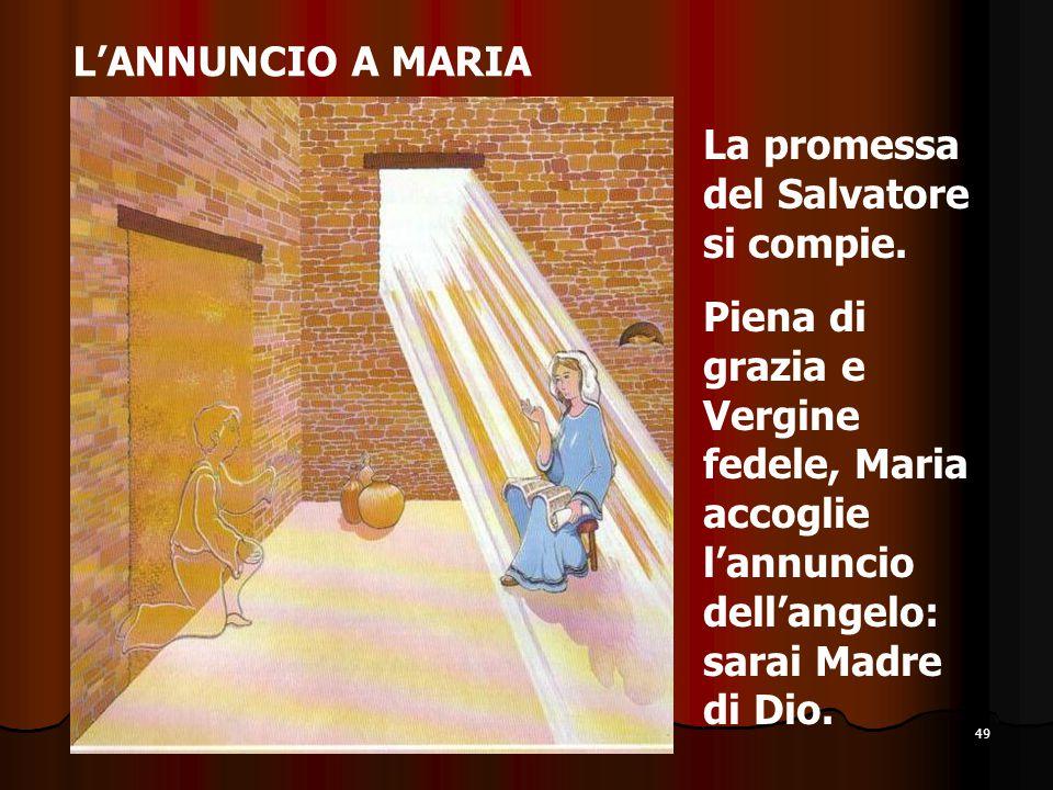 L'ANNUNCIO A MARIA La promessa del Salvatore si compie.