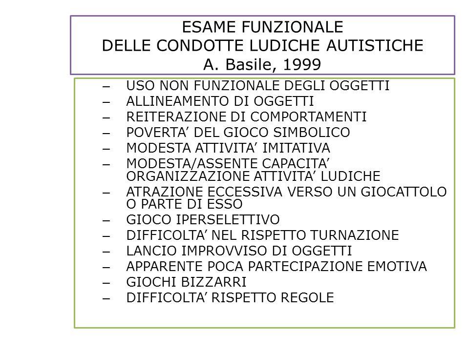 ESAME FUNZIONALE DELLE CONDOTTE LUDICHE AUTISTICHE A. Basile, 1999