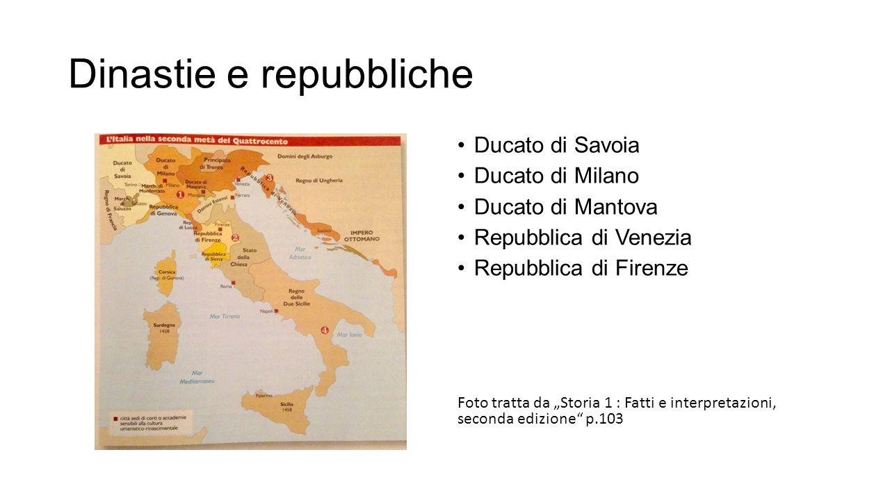 Dinastie e repubbliche