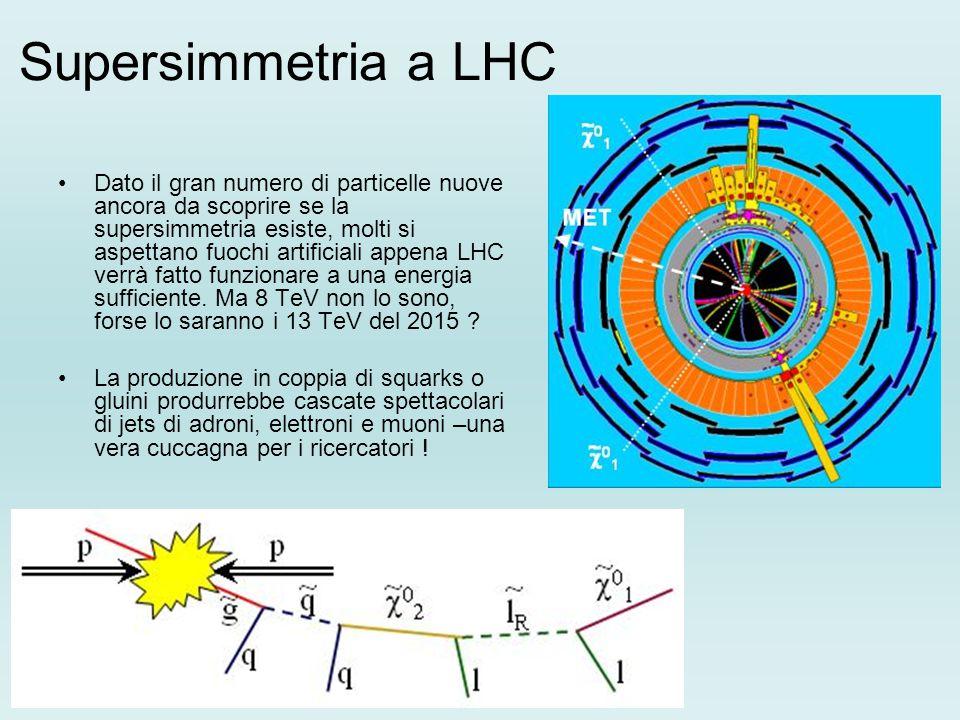 Supersimmetria a LHC