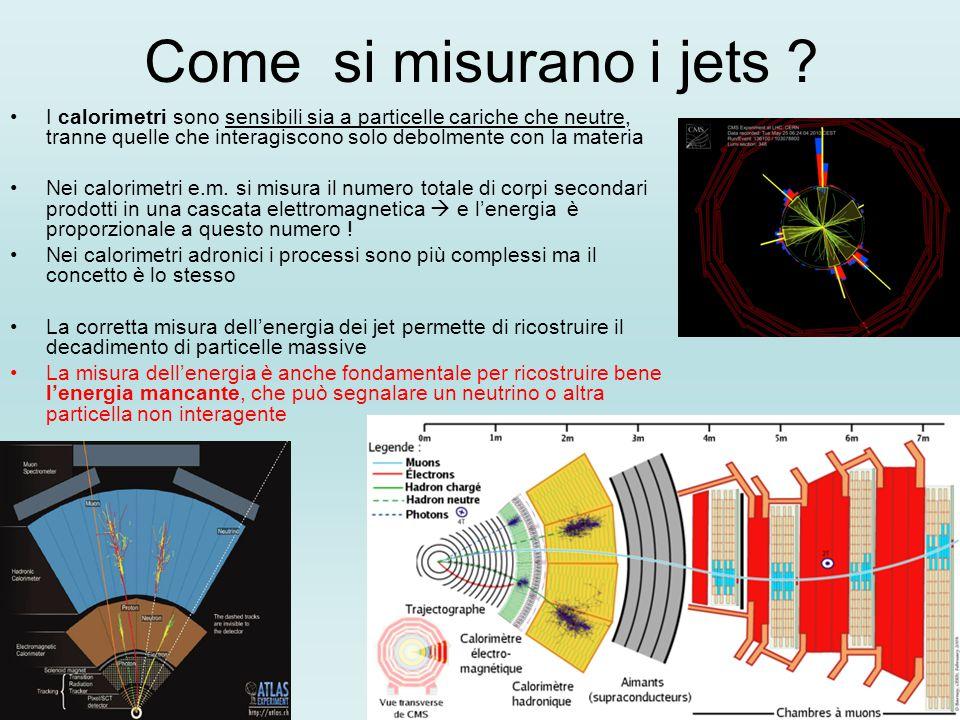 Come si misurano i jets