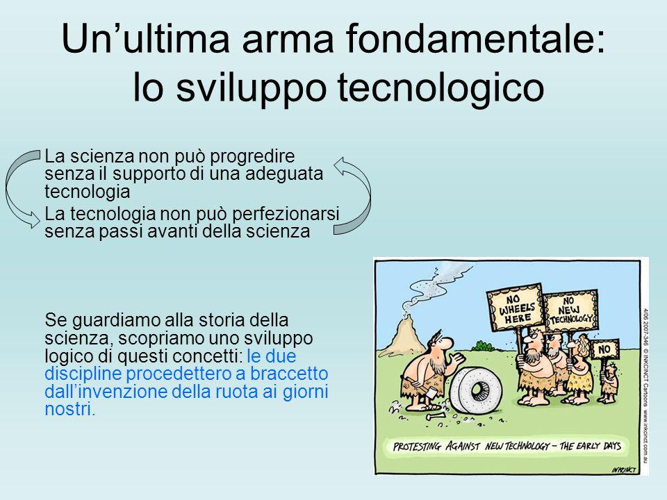 Un'ultima arma fondamentale: lo sviluppo tecnologico