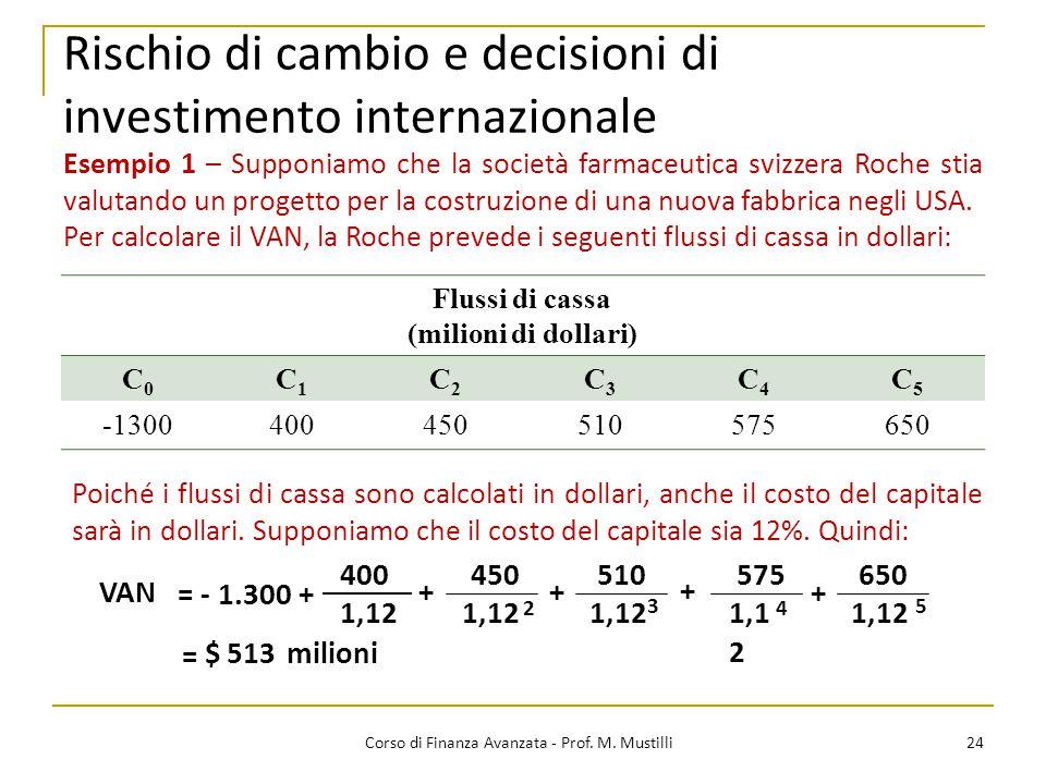 Rischio di cambio e decisioni di investimento internazionale