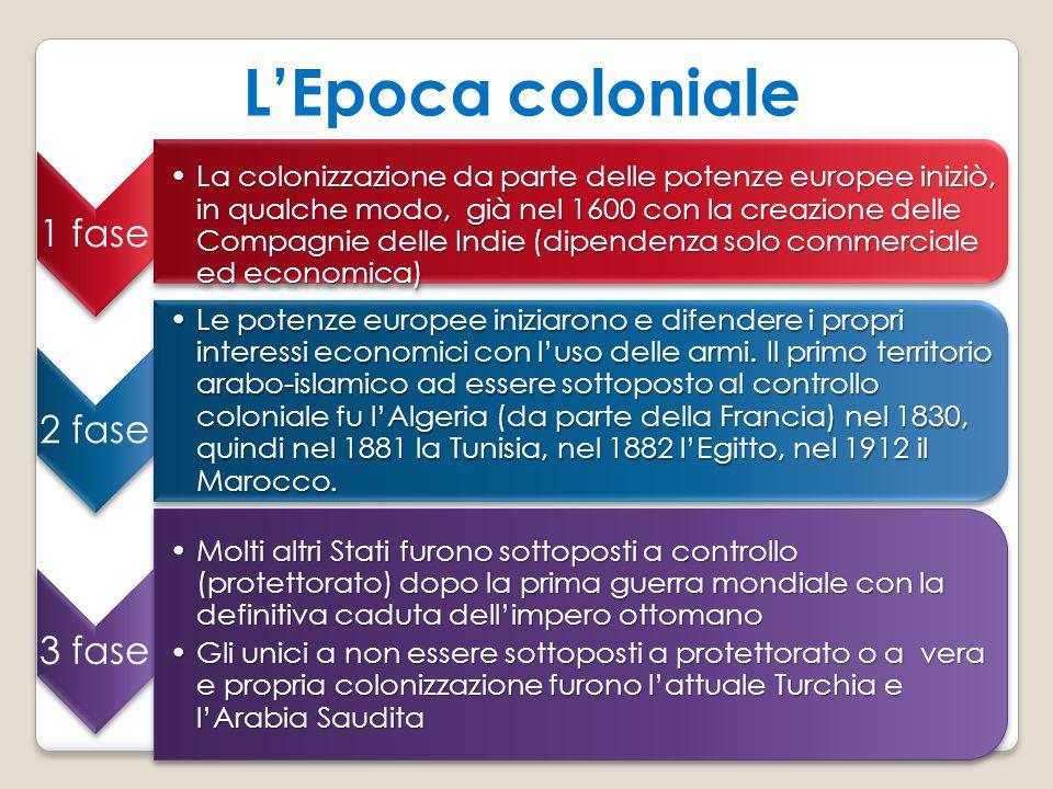 L'Epoca coloniale 1 fase.