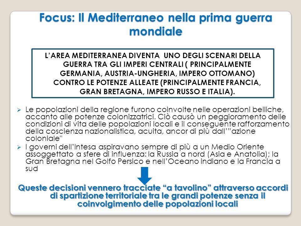 Focus: Il Mediterraneo nella prima guerra mondiale