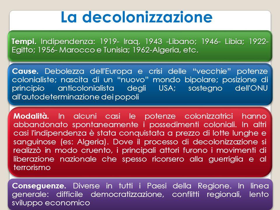 La decolonizzazione Tempi. Indipendenza: 1919- Iraq, 1943 -Libano; 1946- Libia; 1922- Egitto; 1956- Marocco e Tunisia; 1962-Algeria, etc.