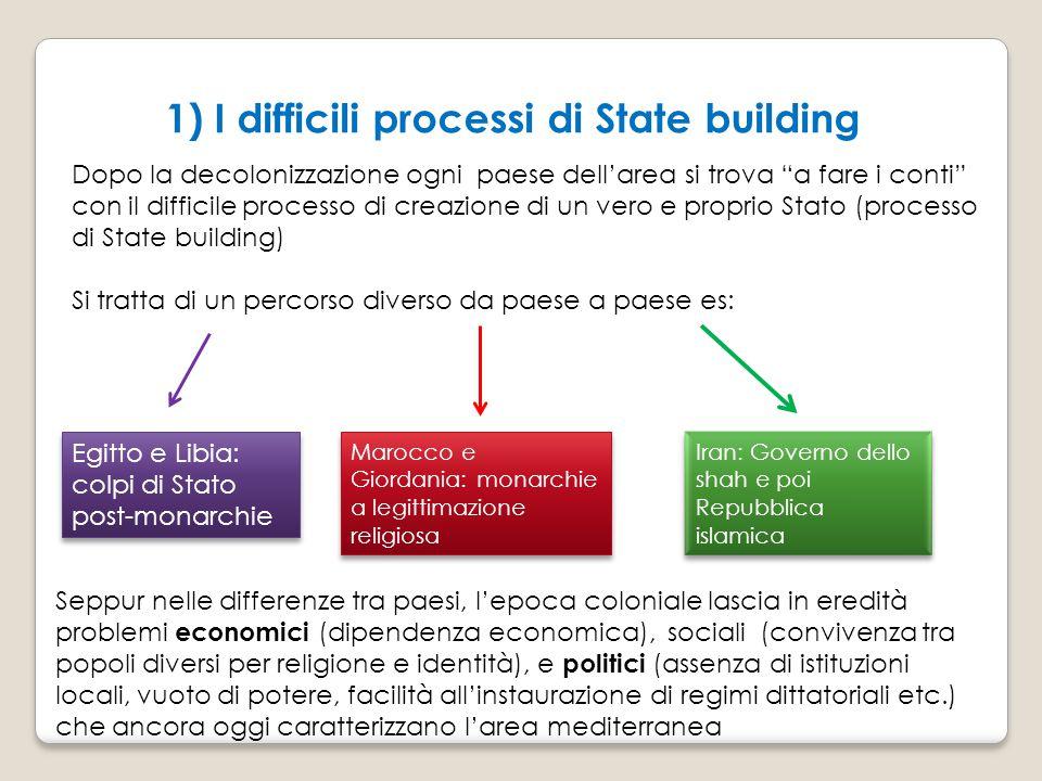 1) I difficili processi di State building
