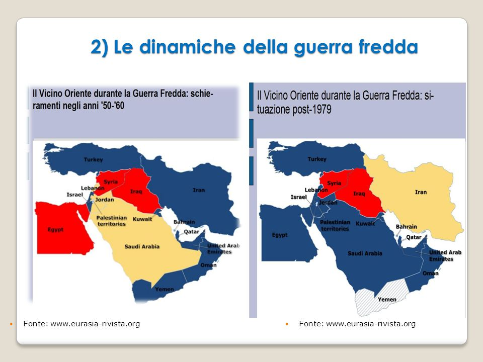 2) Le dinamiche della guerra fredda