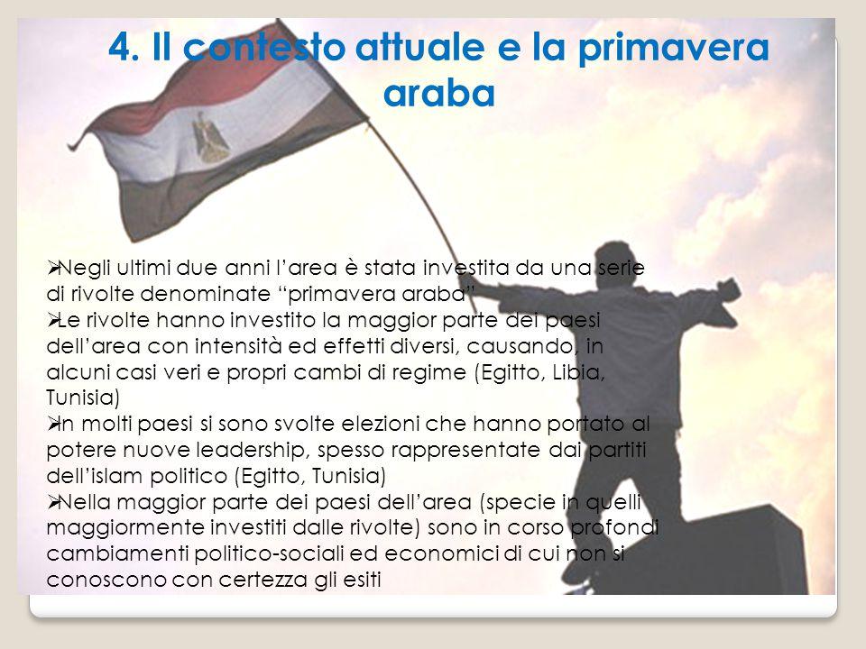 4. Il contesto attuale e la primavera araba