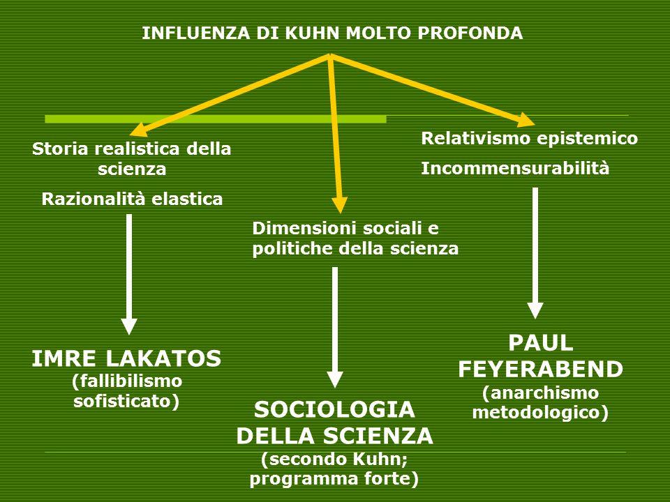 PAUL FEYERABEND (anarchismo metodologico)