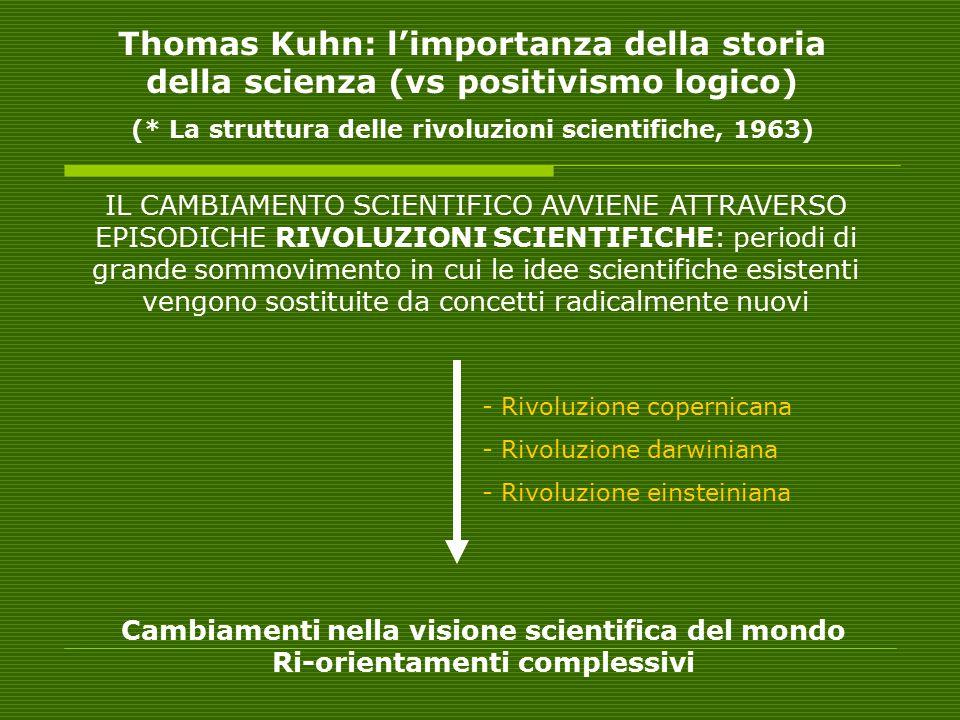 (* La struttura delle rivoluzioni scientifiche, 1963)