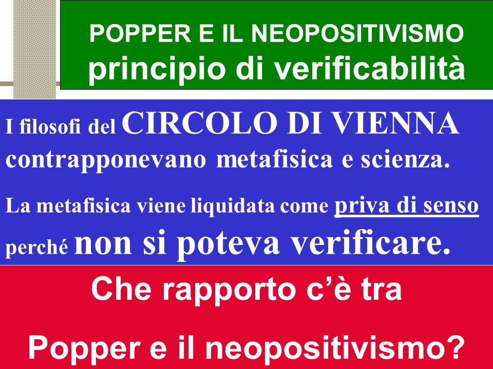 POPPER E IL NEOPOSITIVISMO principio di verificabilità