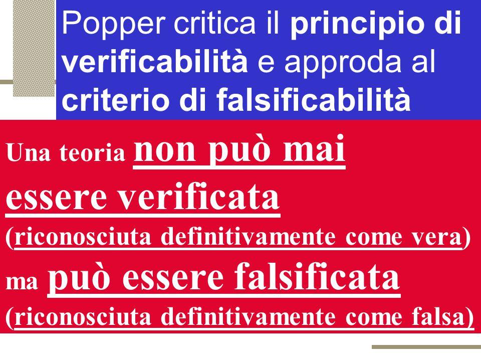 Popper critica il principio di verificabilità e approda al criterio di falsificabilità
