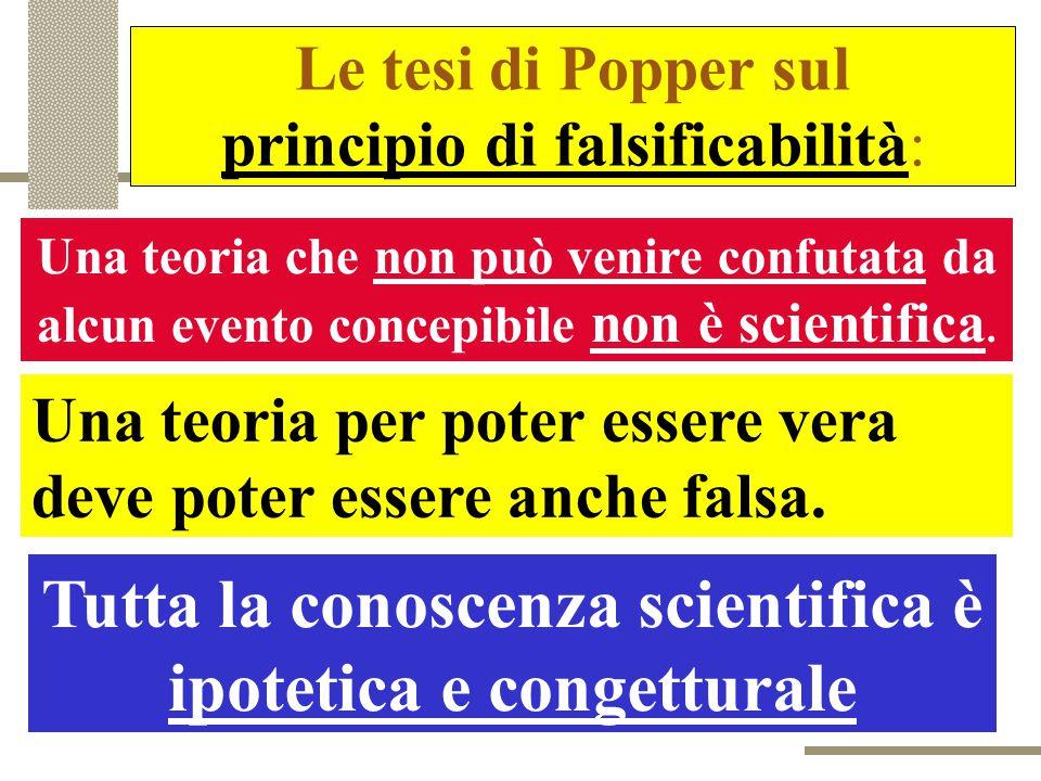 Le tesi di Popper sul principio di falsificabilità: