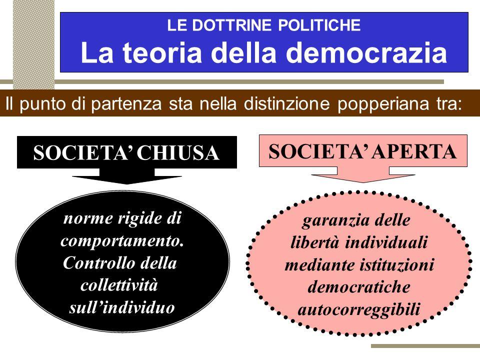 LE DOTTRINE POLITICHE La teoria della democrazia