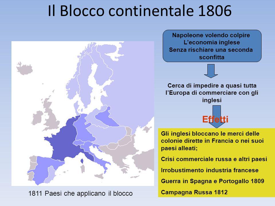 Il Blocco continentale 1806