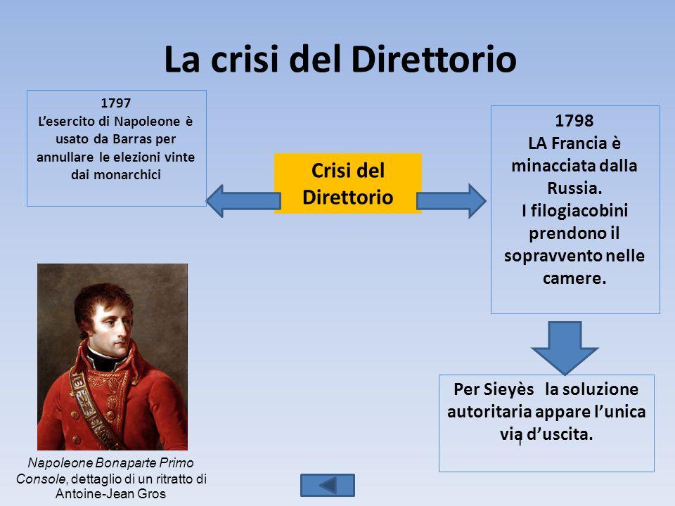La crisi del Direttorio