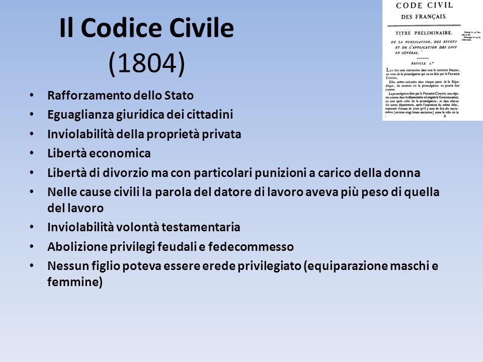 Il Codice Civile (1804) Rafforzamento dello Stato