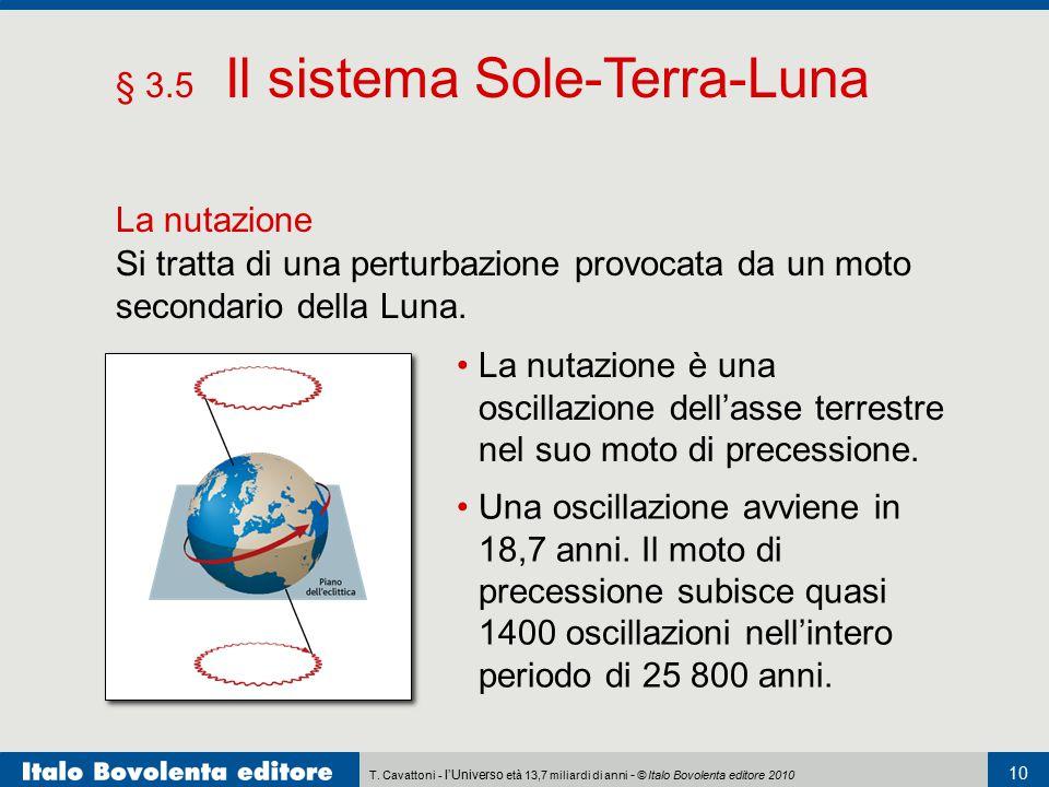 § 3.5 Il sistema Sole-Terra-Luna