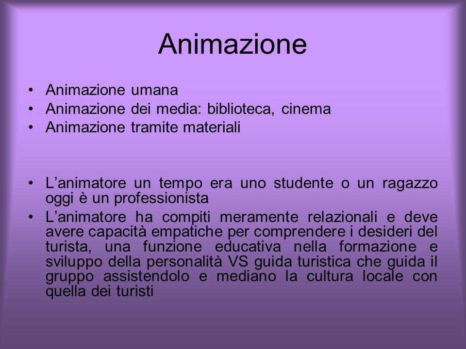 Animazione Animazione umana Animazione dei media: biblioteca, cinema