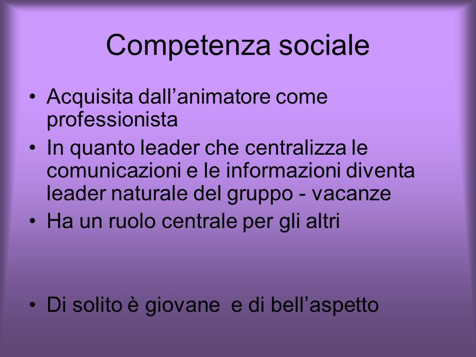 Competenza sociale Acquisita dall'animatore come professionista