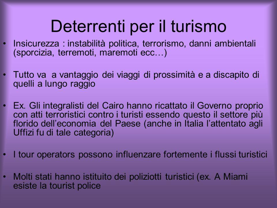 Deterrenti per il turismo
