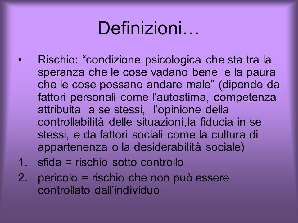 Definizioni…