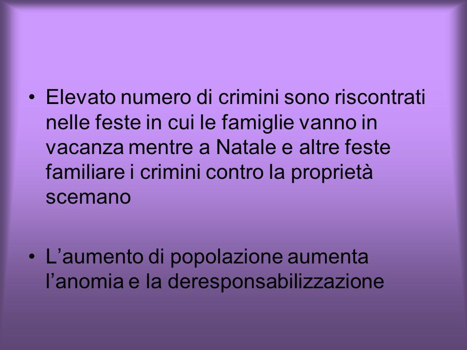 Elevato numero di crimini sono riscontrati nelle feste in cui le famiglie vanno in vacanza mentre a Natale e altre feste familiare i crimini contro la proprietà scemano