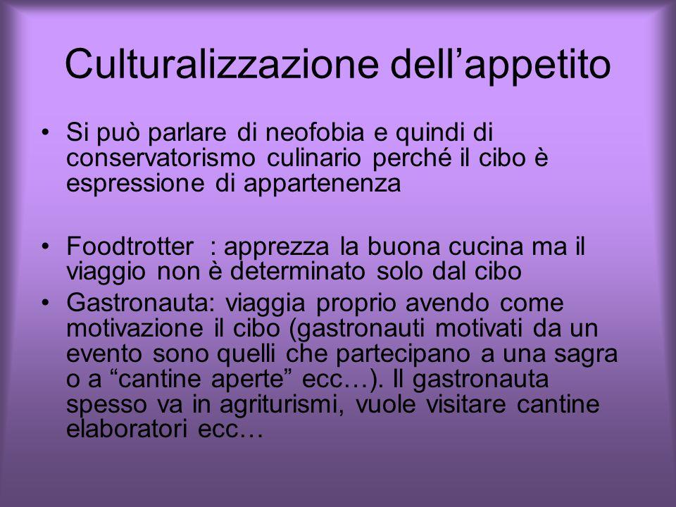Culturalizzazione dell'appetito
