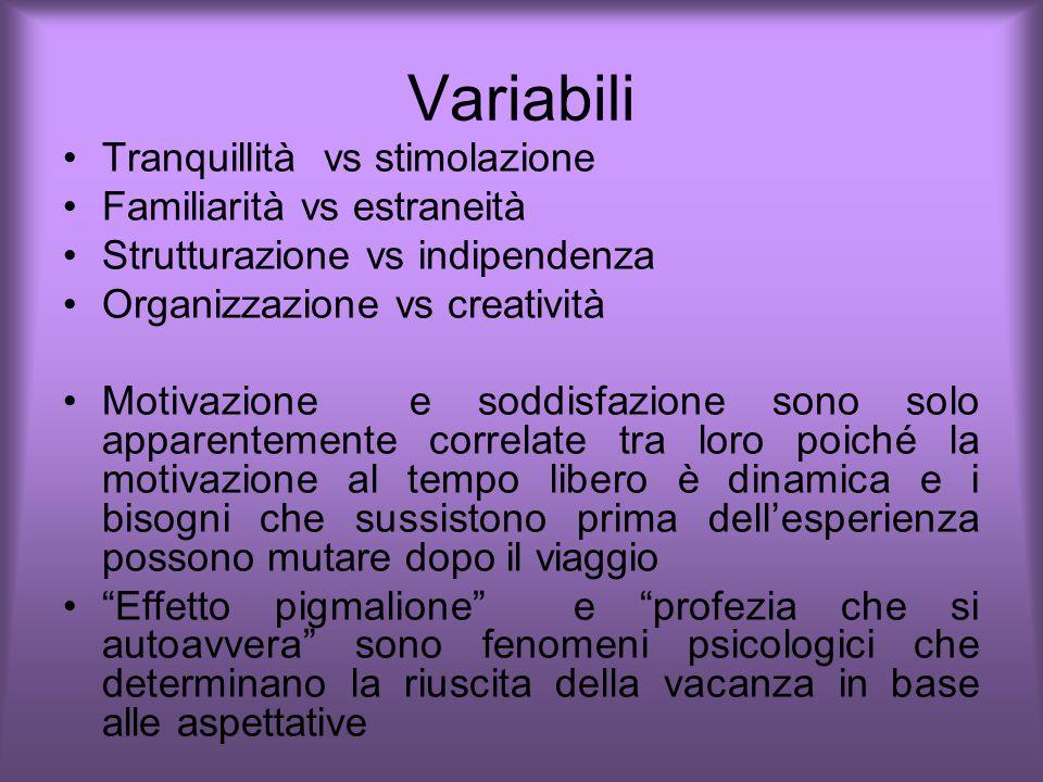 Variabili Tranquillità vs stimolazione Familiarità vs estraneità