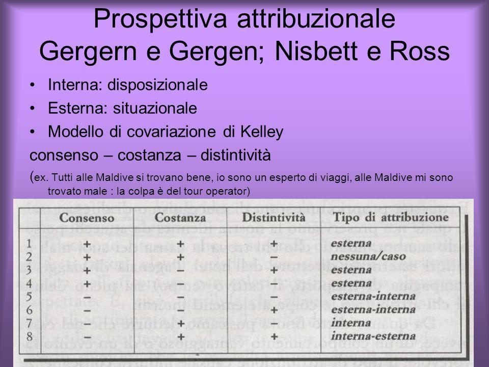 Prospettiva attribuzionale Gergern e Gergen; Nisbett e Ross