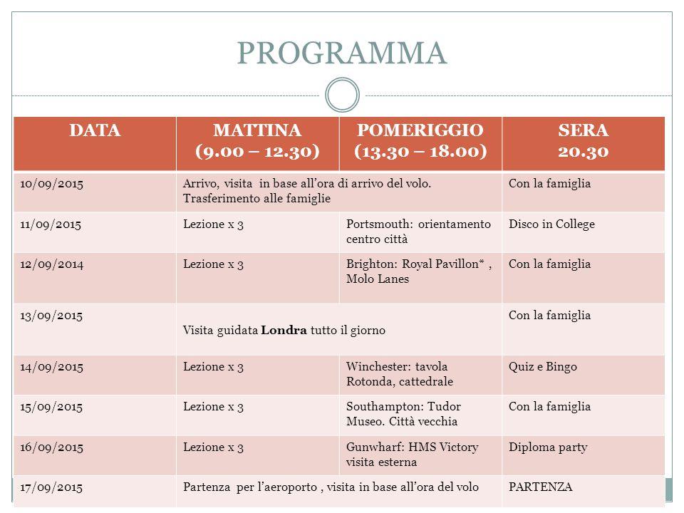 PROGRAMMA DATA MATTINA (9.00 – 12.30) POMERIGGIO (13.30 – 18.00) SERA