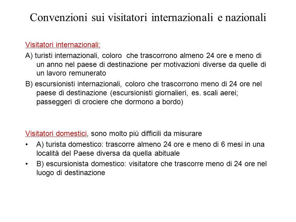 Convenzioni sui visitatori internazionali e nazionali
