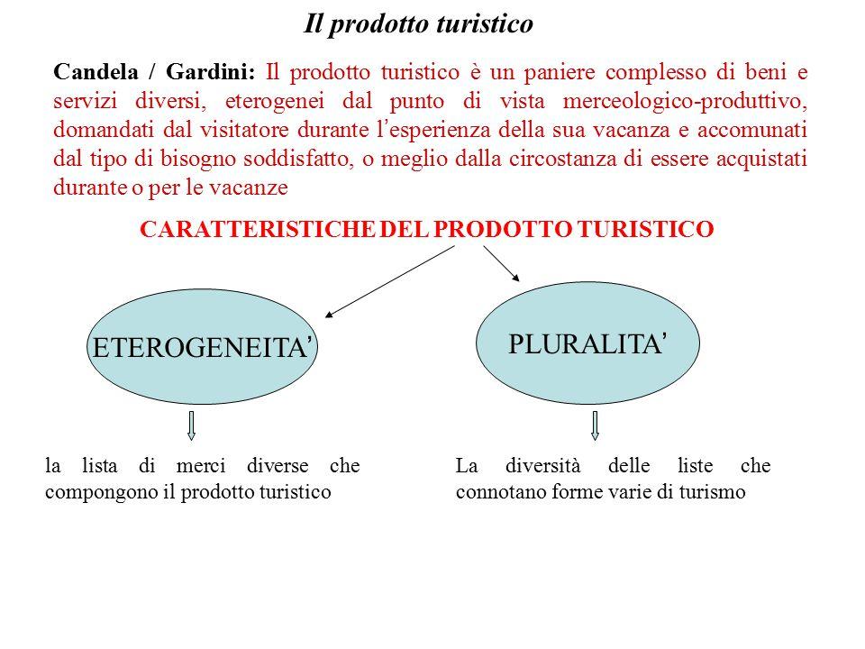 CARATTERISTICHE DEL PRODOTTO TURISTICO