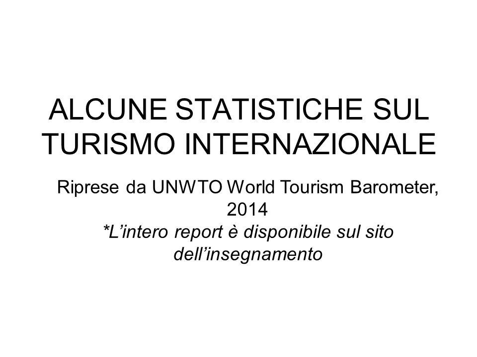 ALCUNE STATISTICHE SUL TURISMO INTERNAZIONALE