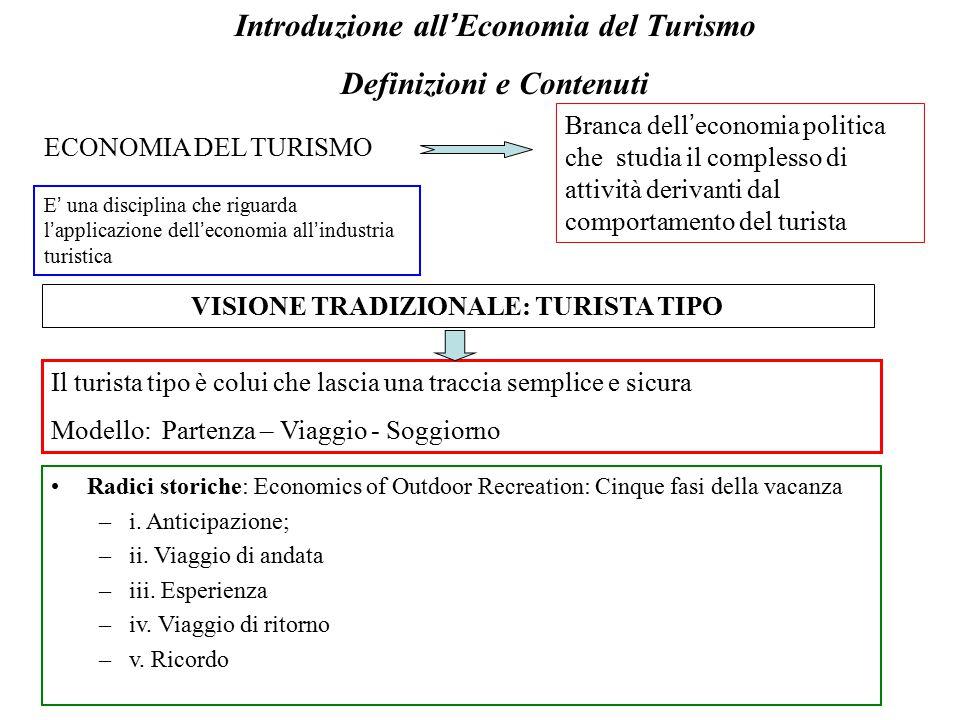 Introduzione all'Economia del Turismo Definizioni e Contenuti