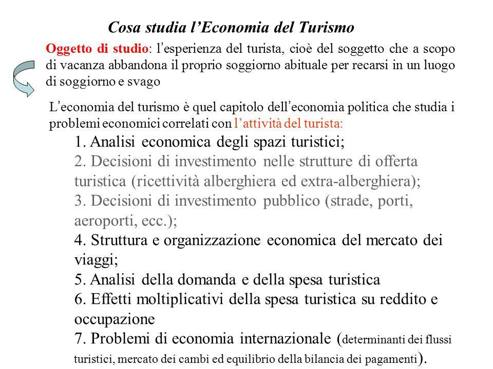 Cosa studia l'Economia del Turismo