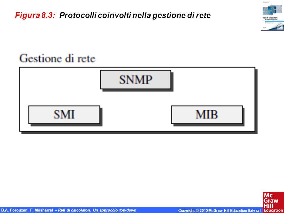 Figura 8.3: Protocolli coinvolti nella gestione di rete